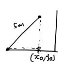 Ladder Problem Sketch